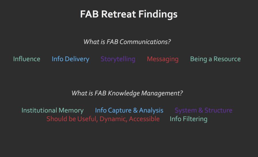 FAB Case Study Ensemble Media Strategy